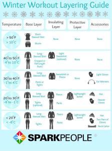 Weather chart!!
